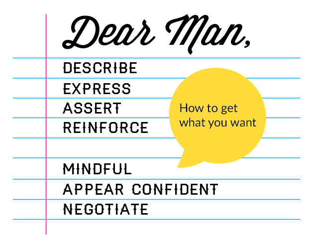Dbt Skills Dear Man Interpersonal Effectiveness Interpersonal Effectiveness Dbt Skills Dbt