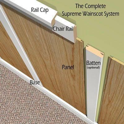 Marlite Supreme Wainscot 31 5 16 In Mdf Tongue And Groove Paintable White Batten 6 Pack 179637 The Home Dep Wainscoting Tongue And Groove Wainscoting Wall