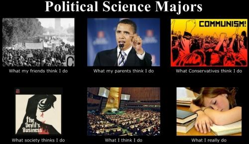 political science meme