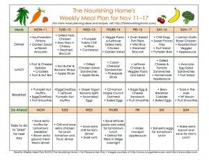 BiWeekly Meal Plan For November   Meals Weekly Meal Plans