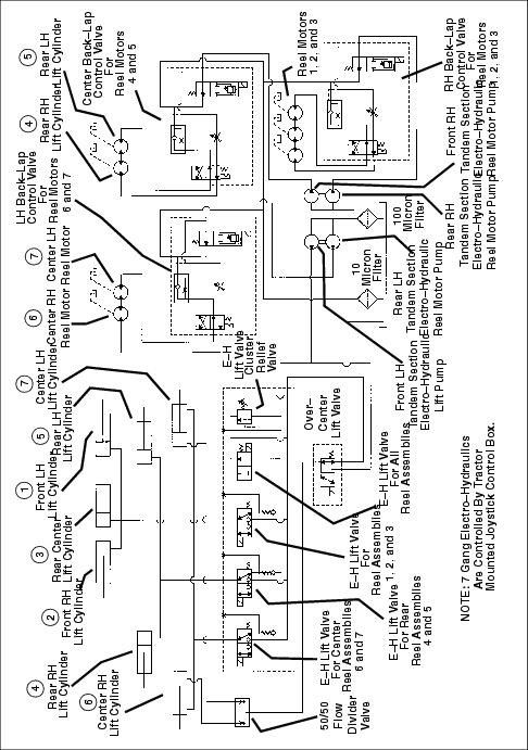 service technical with regard to john deere 950 wiring diagram rh pinterest com