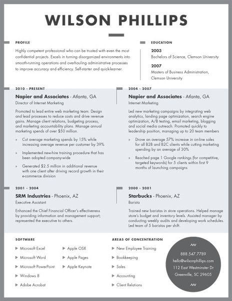 The Layers Resume By Loft Resumes 99 Resume Writing Examples