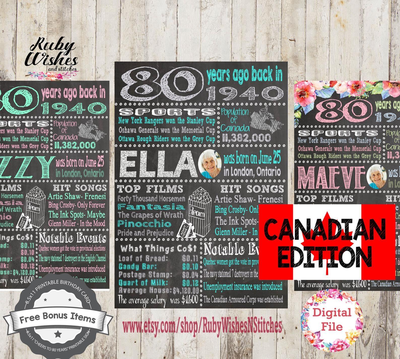 Personalised 80th Birthday 1940 Chalkboard Printable Jpg And Etsy Birthday Card Printable Chalkboard Printables 80th Birthday