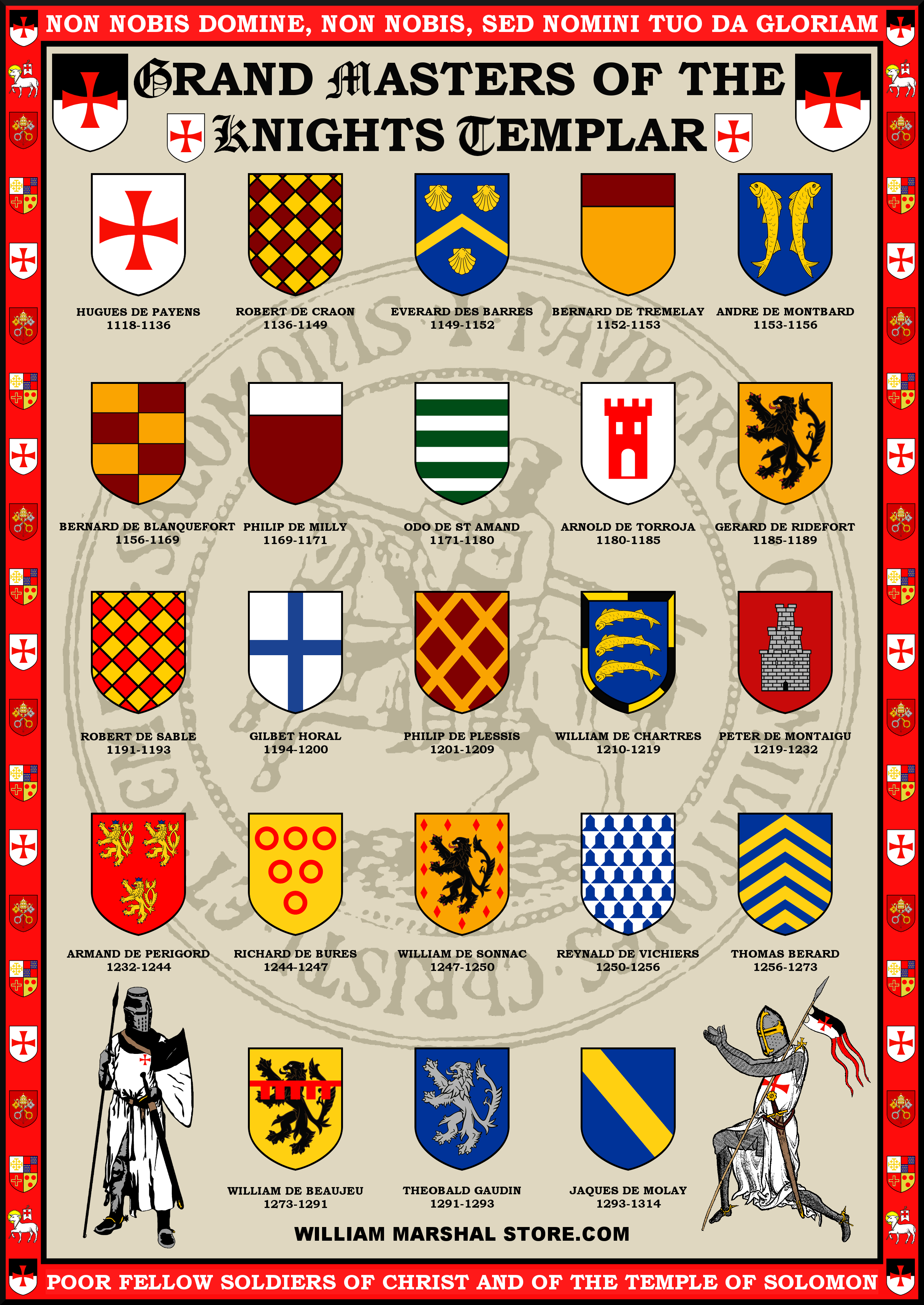 List of Knights Templar Grand Masters and their coats of arms by ...