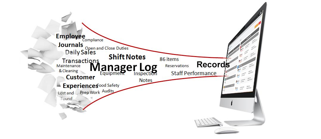 Employee Address Multi-language Log Book Software #