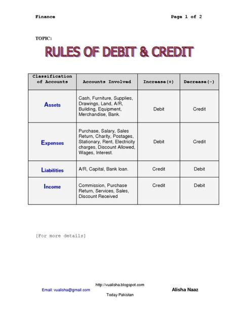 Debit And Credit Cheat Sheet Rules for Debit _ Credit by bertha - profit and loss statement for self employed