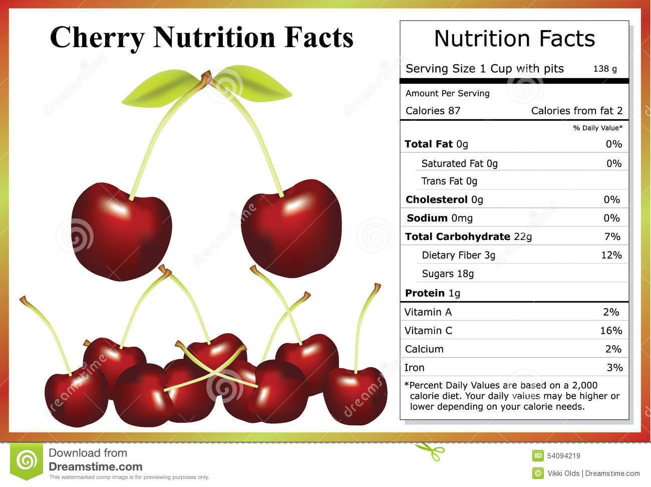 Cherry Nutrition Facts Stock Vector Illustration Of Organic 54094219 Cherry Nutrition Facts Nutrition Facts Nutritional Value Of Cherries