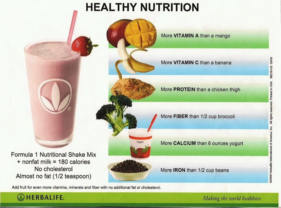 Pin On Herbalife Nutrition Stories