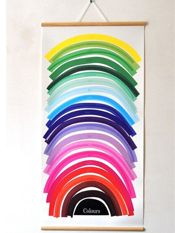 Beautiful and long lasting vinyl wall chart with timber dowel hanging cord reminiscent of an old style class packaged in  cardboard tube making also colours color palette play pinterest rh