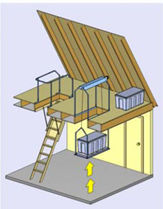 Versa Lift And Versa Rail The Attic Lift Storage And Safety Systems Will Help You Make Use Of The Space In Your At Attic Storage Attic Lift Attic Renovation