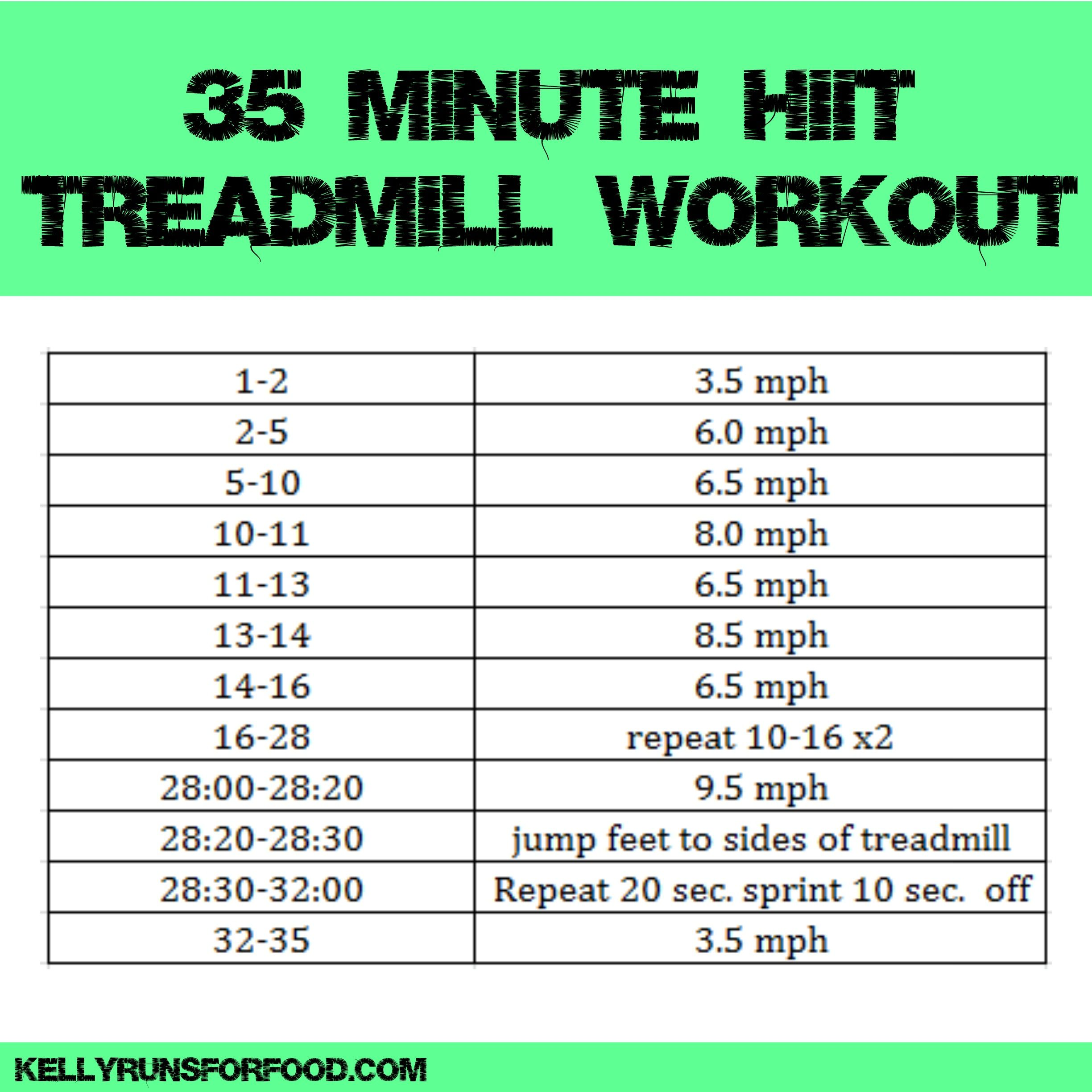 Treadmill Interval Workouts: Weekend Pics And A Treadmill Workout