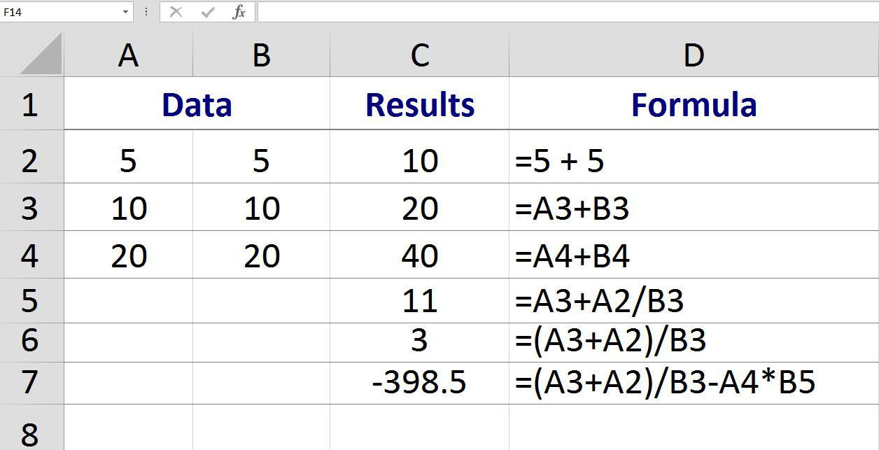 Learn How To Add Numbers In Excel Using A Quick Formula Microsoft Excel Formulas Excel Formula Excel