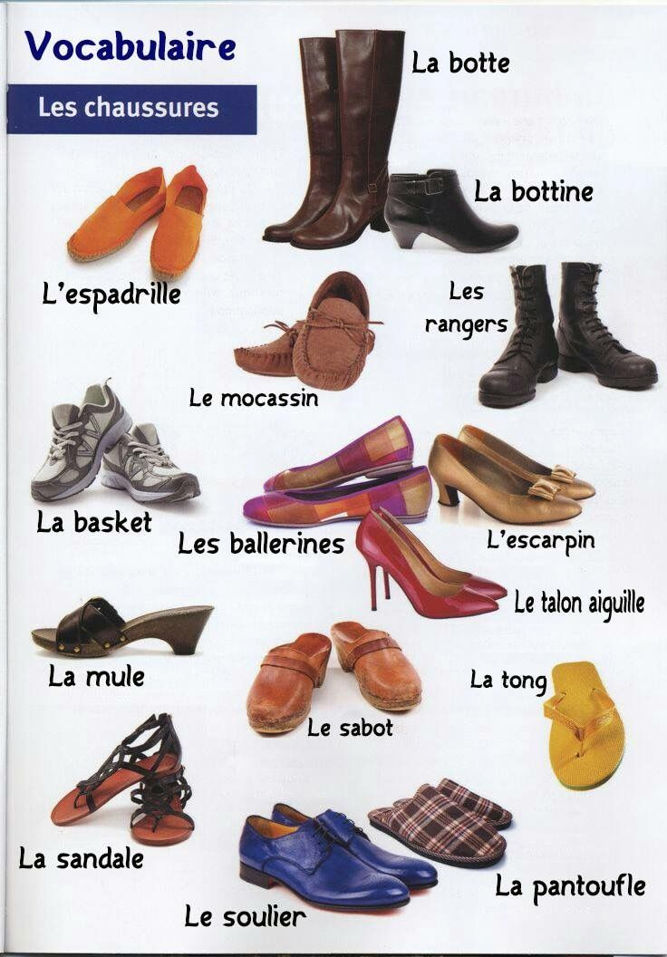 bien connu assez bon marché vente discount French vocabulary - Les chaussures / Shoes | French | Learn ...
