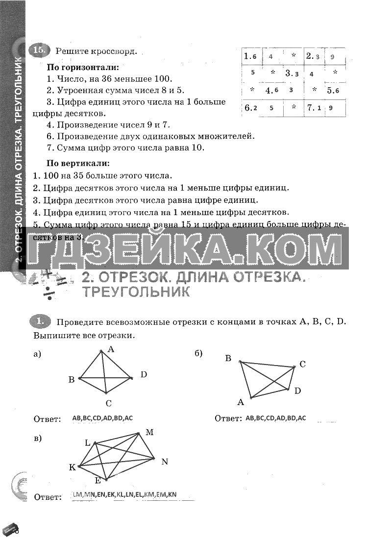 Тематическое планирование русский язык зеленина 4 класс