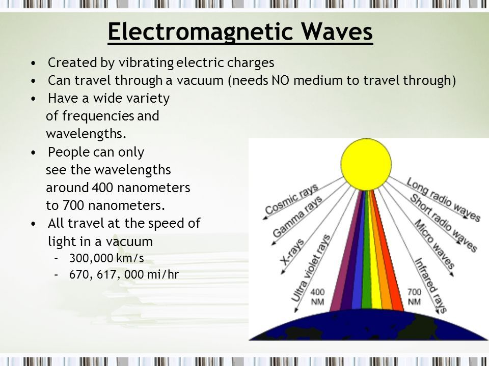 sound waves and electromagnetic waves ppt download theatersize