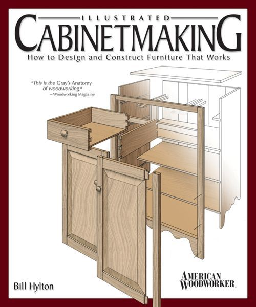 Woodworking | Woodworking | Woodworking books, Woodworking