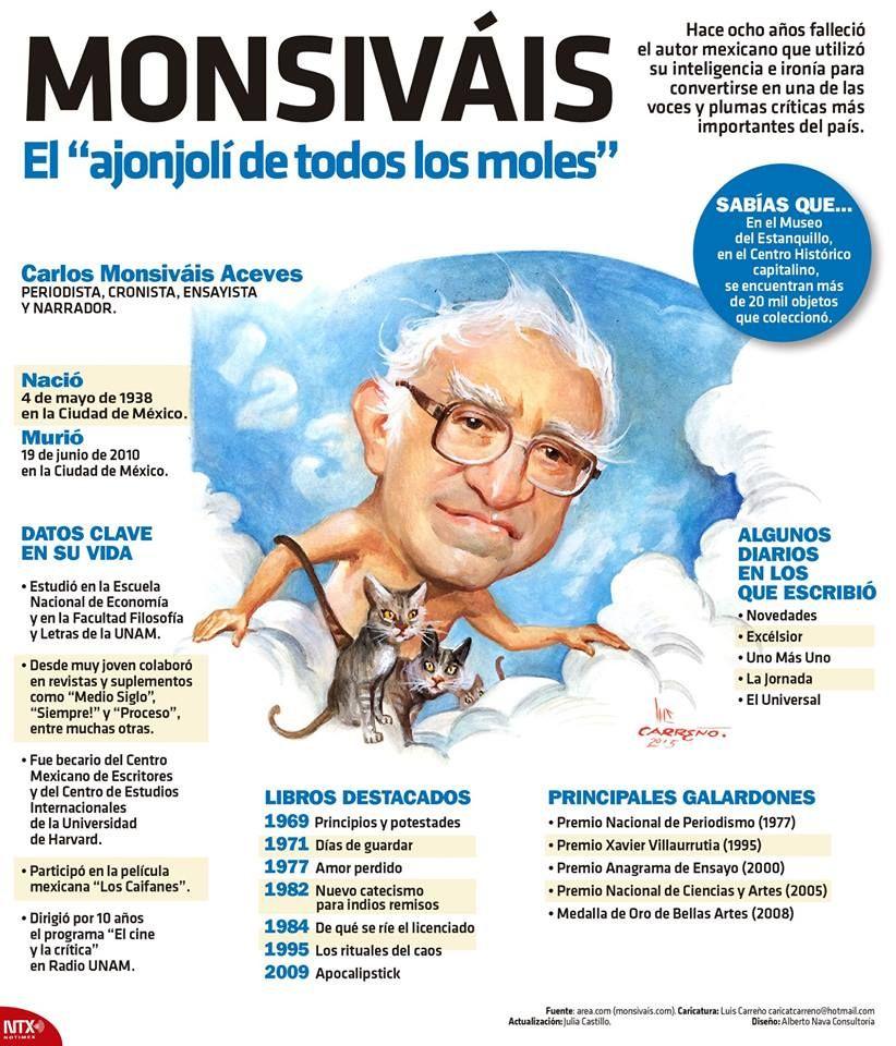 el arte de la ironia carlos monsivais ante la critica spanish edition