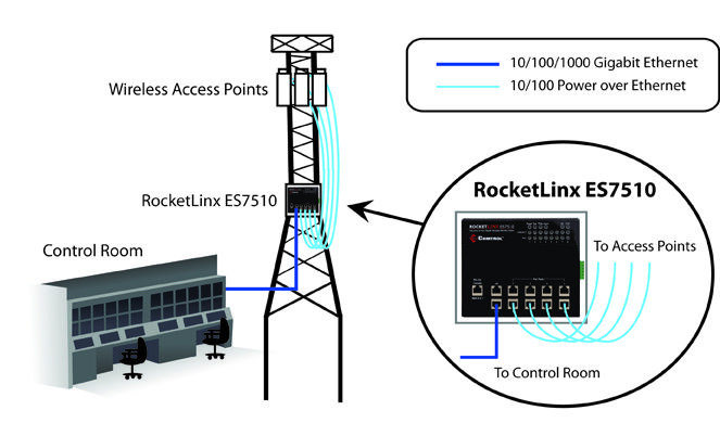 To Assist You With A Better Understanding Of What Is Wifi Calling Why It 39 S Important And How To Ut In 2020 Best Wifi Router Cheap Internet Cheap Internet Service