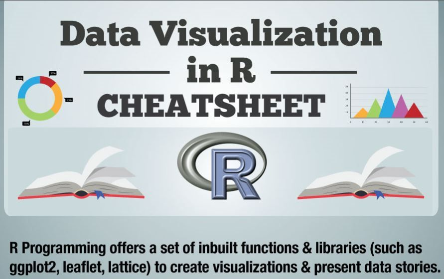Cheat sheet for creating data visualizations in R - Histogram, Bar