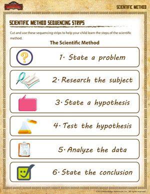 Scientific Method Sequencing Strips – Scientific Method Worksheets ...