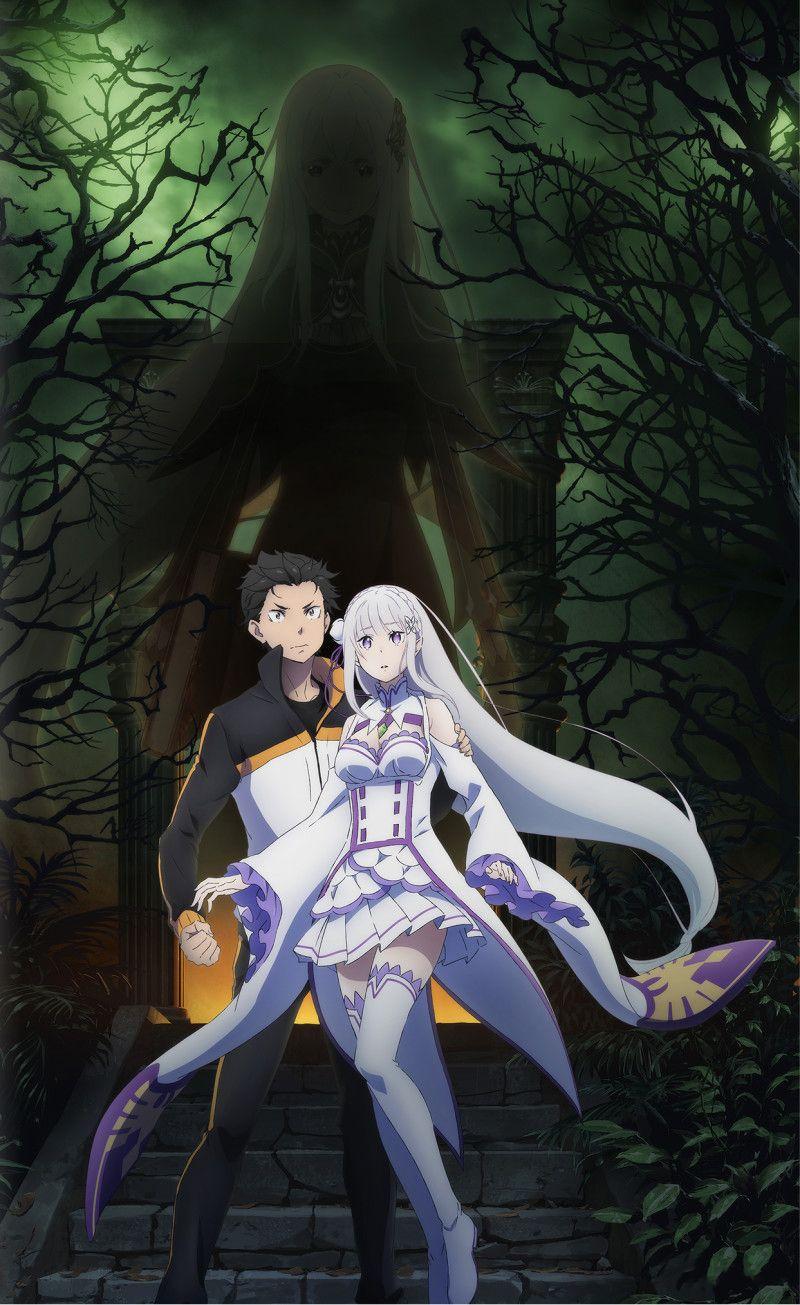 Ghim của Nam dreams trên Tin tức Anime Manga anime