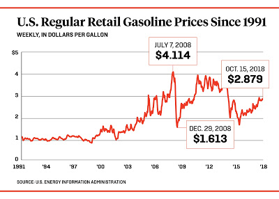 Iraq forex trader oil fx market