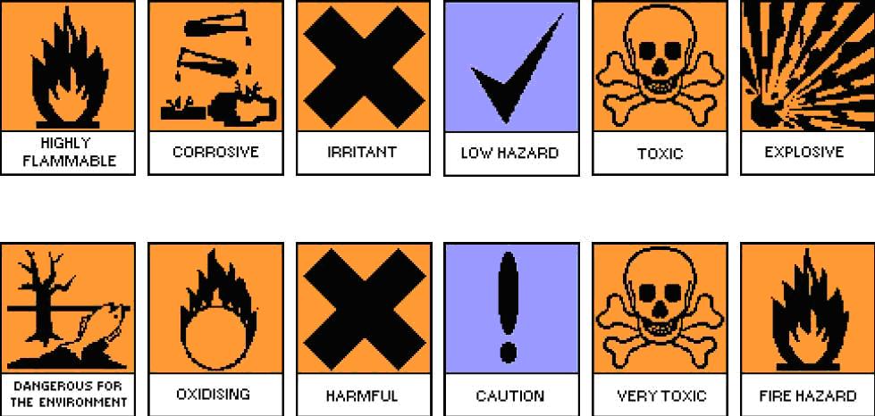 Hazard Symbols Google Search Hazard Symbol Peace Poster Symbols