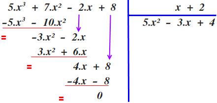 طريقة القسمة الإقليدية لتعميل الحدوديات جدوع Math Math Equations