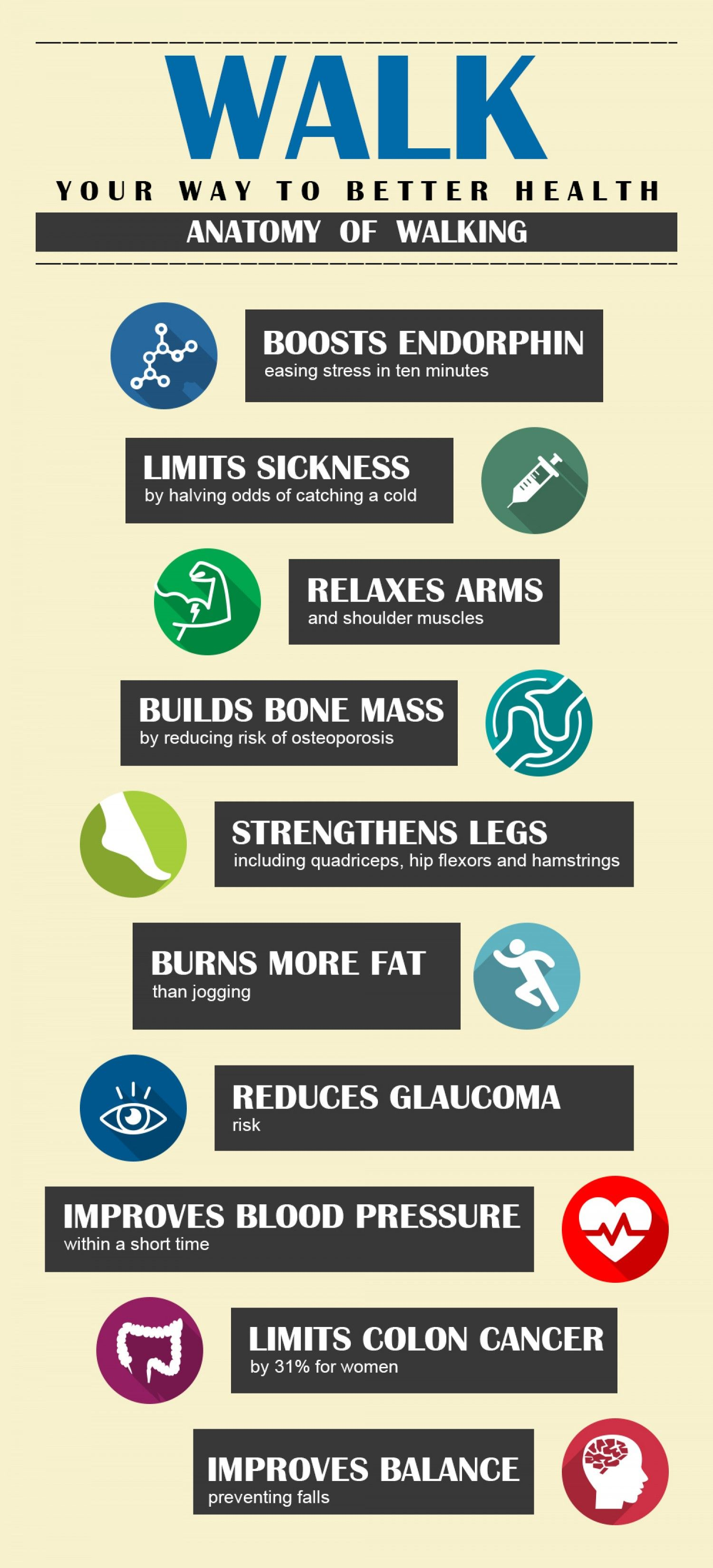 Benefits of walking regularly Infographic Benefits of