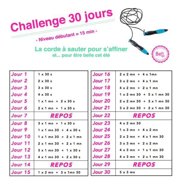 Challenge Corde A Sauter 30 Jours Pour S Affiner Debutant Bien Dans Ma Peau Le Secret Challenge Corde A Sauter Corde A Sauter Corde A Sauter Exercices