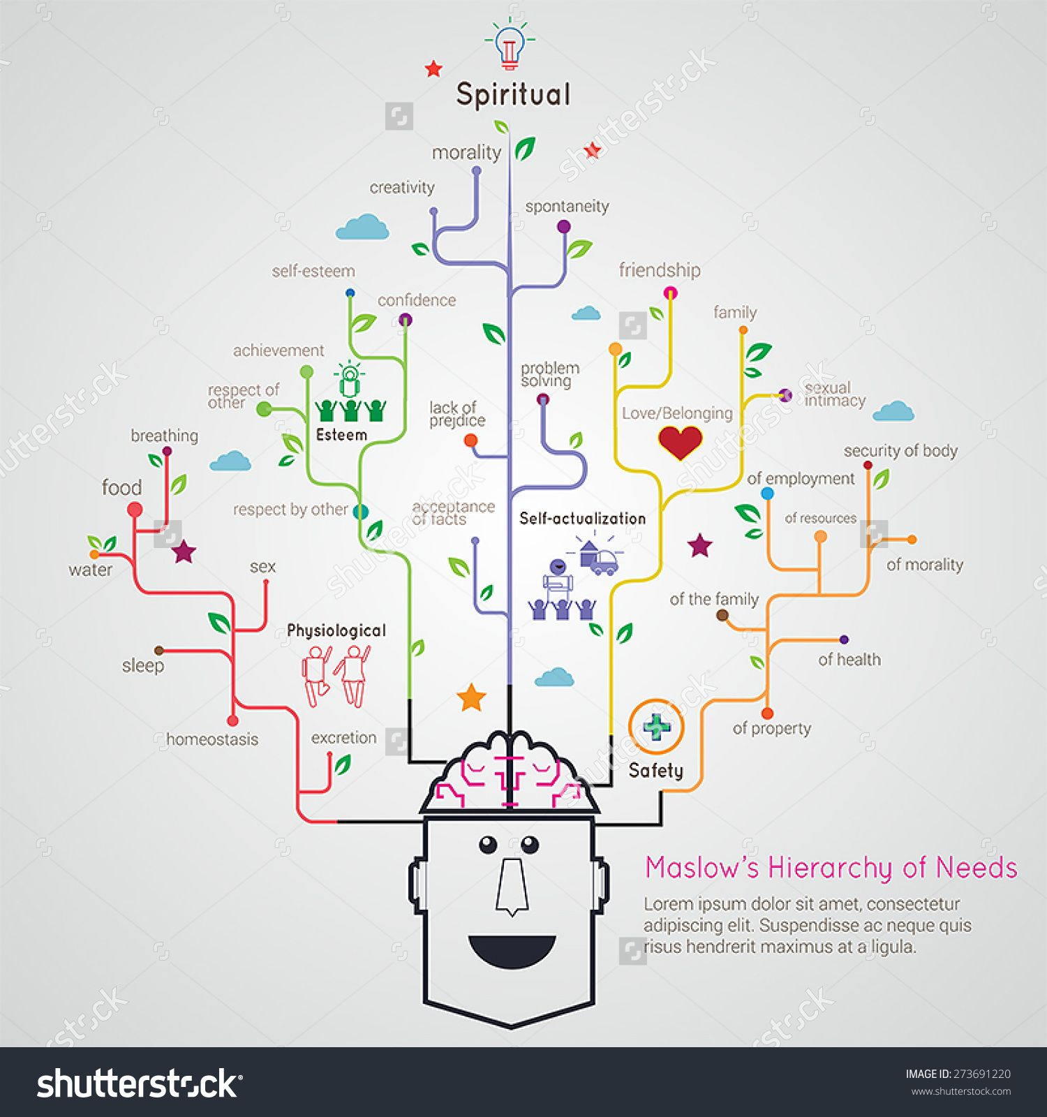 Maslow hierarchy of needs flat linear infographic tree root model maslow hierarchy of needs flat linear infographic tree root model mind map for education concept ccuart Images