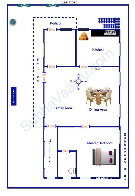 East Facing Vaastu Home Plan Vastu House House Plans My House Plans