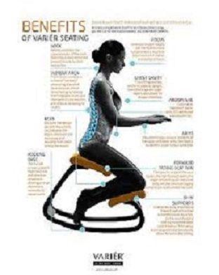 Kneeling Chair Reviews | WebNuggetz.com