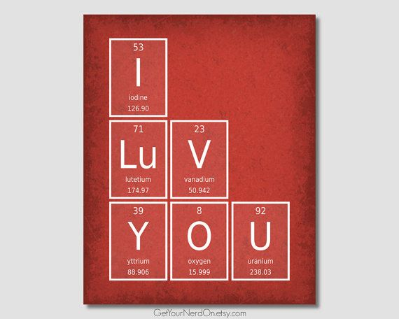 I love you periodic element word poster wall art print i love you periodic element word poster wall art print available as 8x10 11x14 or 16x20 word poster urtaz Images
