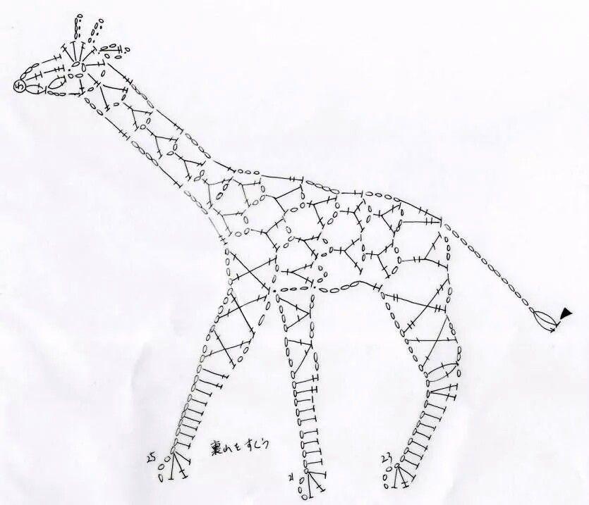 Diagrama jirafa   Diagramas, patrones, dibujos, contornos ...