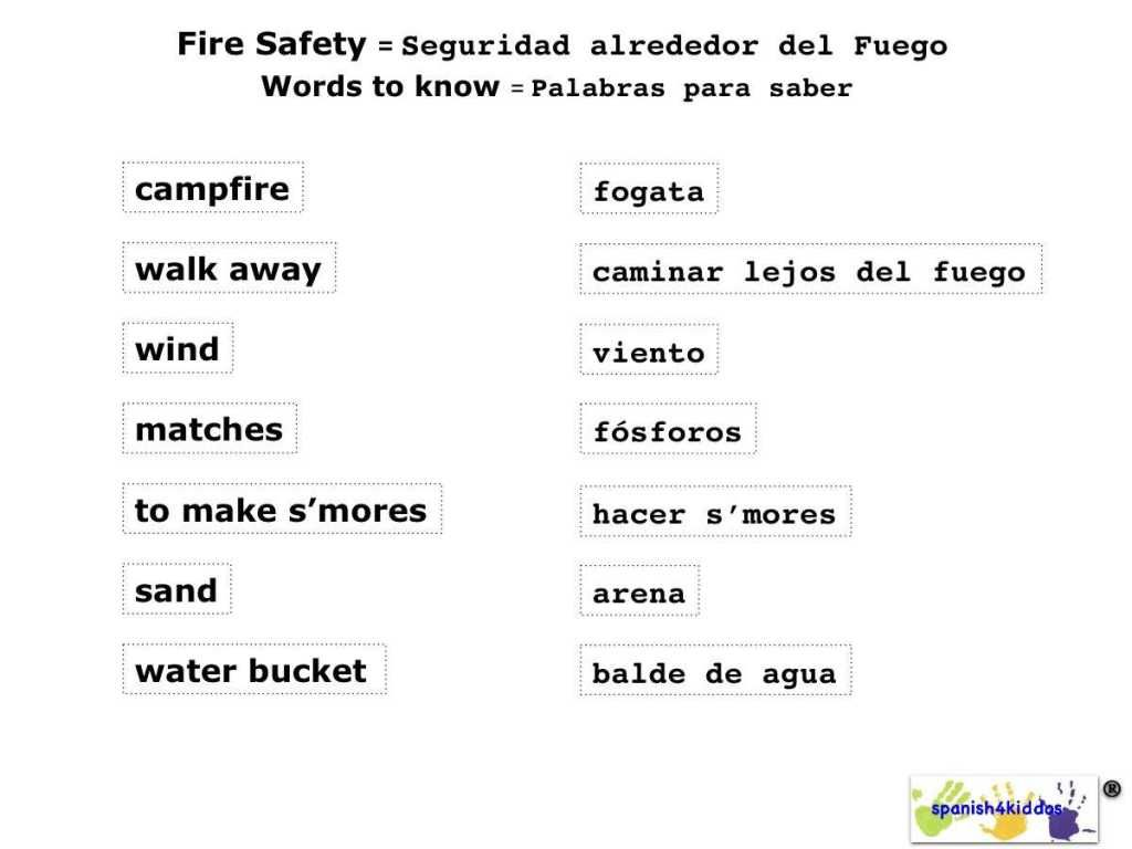 Page Not Found Spanish Classroom Spanish Kids Spanish Worksheets