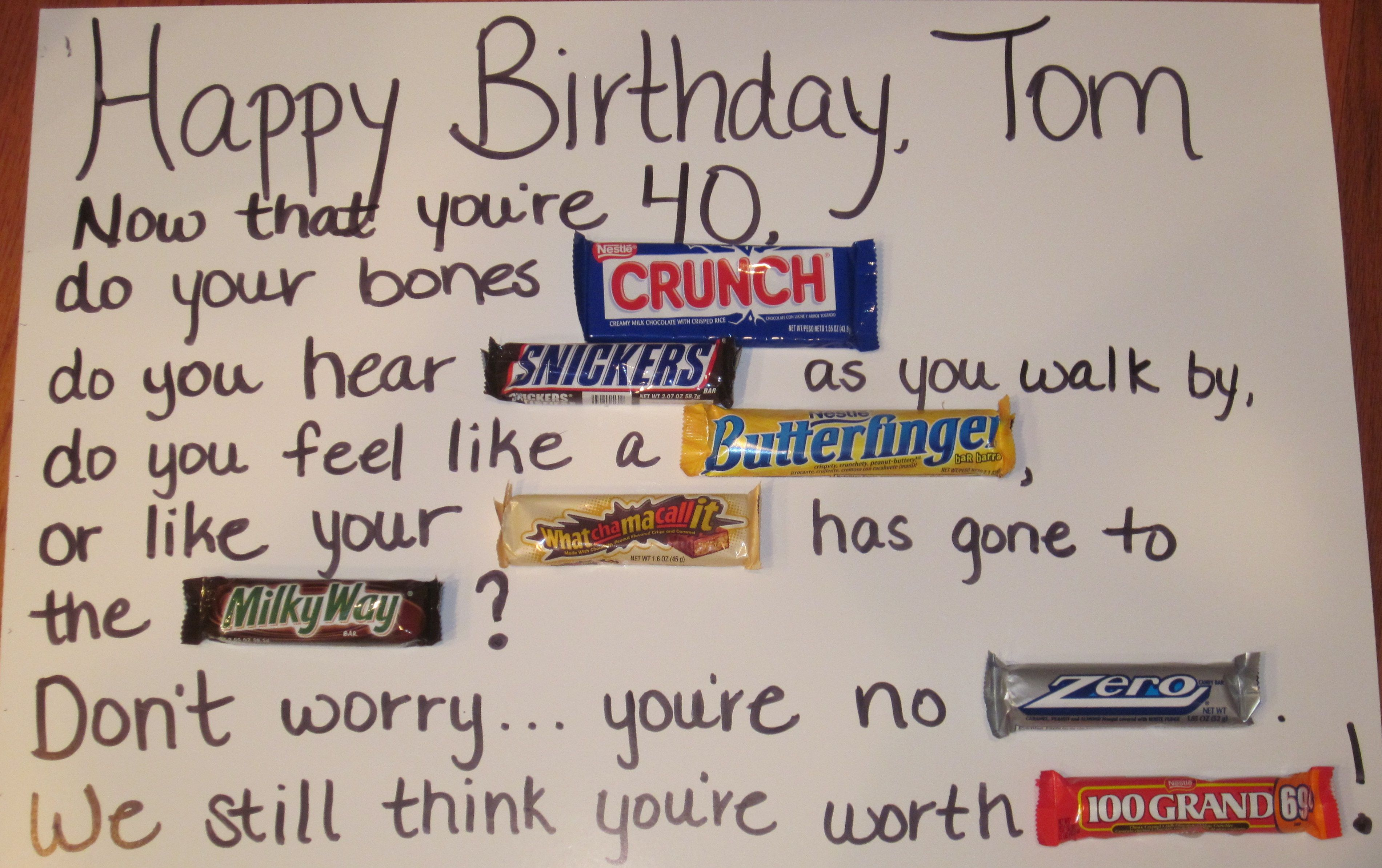 40th Birthday Ideas Gifts