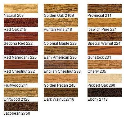 Stains For Fir Wood Floors Searchya Search Results