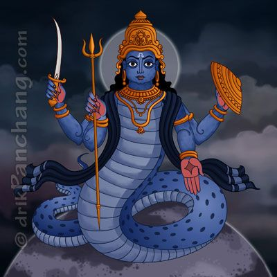 Pin by Ponnu swamy on Free Hit | Vedic astrology, Indian gods, Shiva