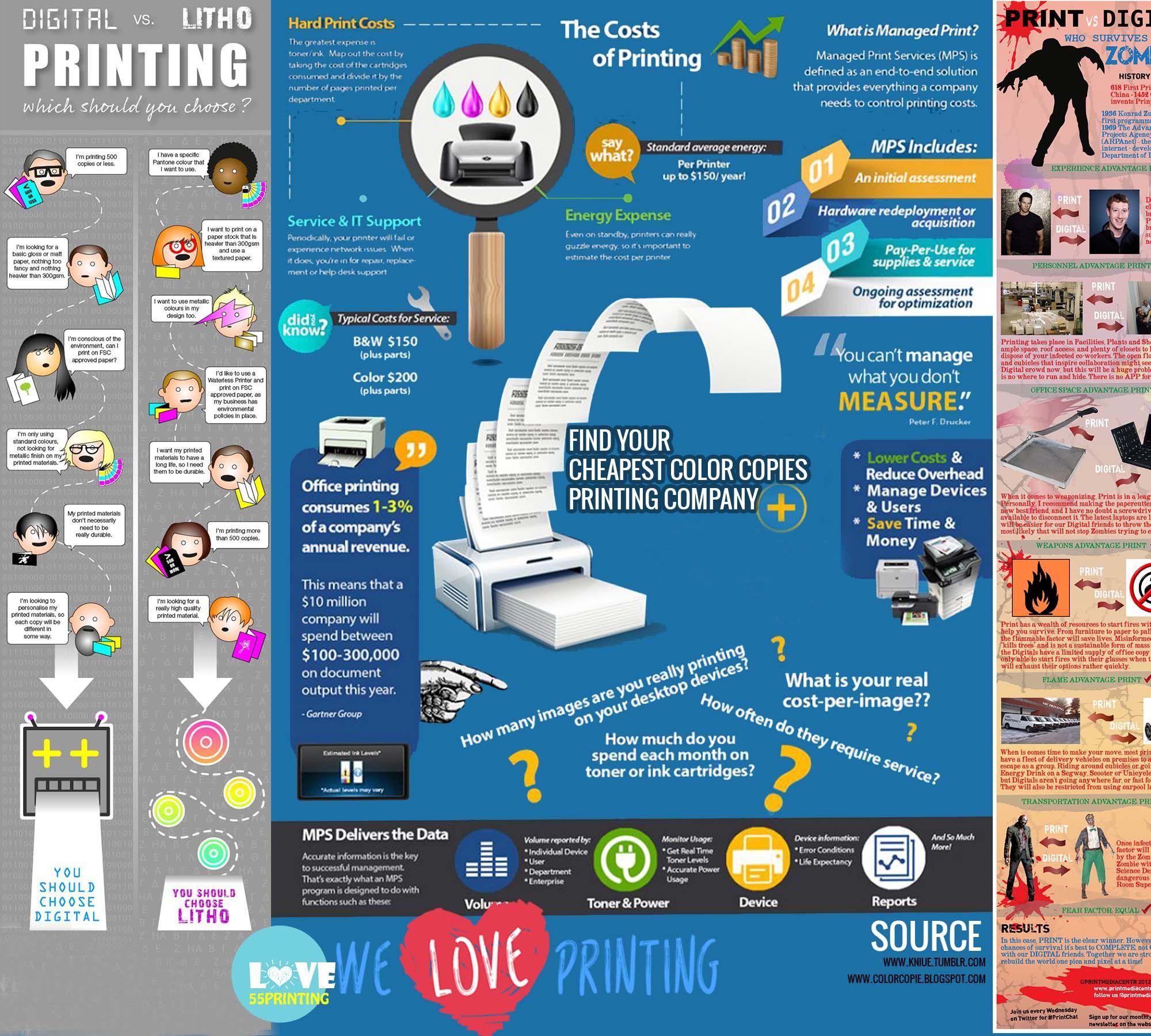 Cheap Color Copies Print Infographic Printing Places Cheap Shop