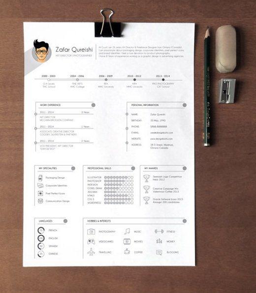 Los Mejores Formatos De Currculum Para Conseguir Trabajo En