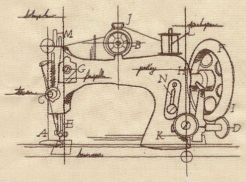 sewing schematic blueprint for antique sewing machine old fashioned motif machine embroidered quilt block pillow panel