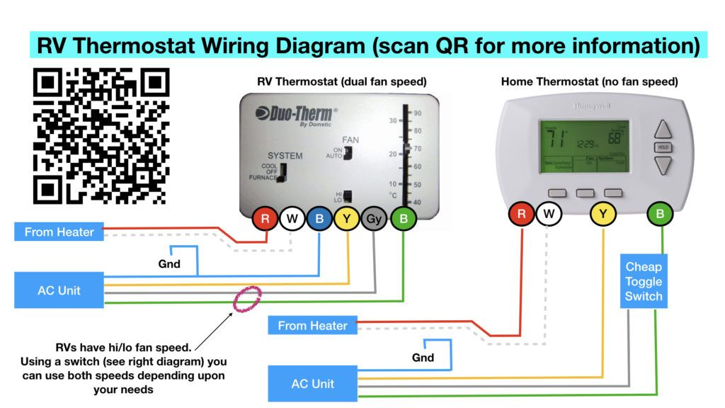 Duo Therm Dometic Rv Thermostat Wiring Diagram