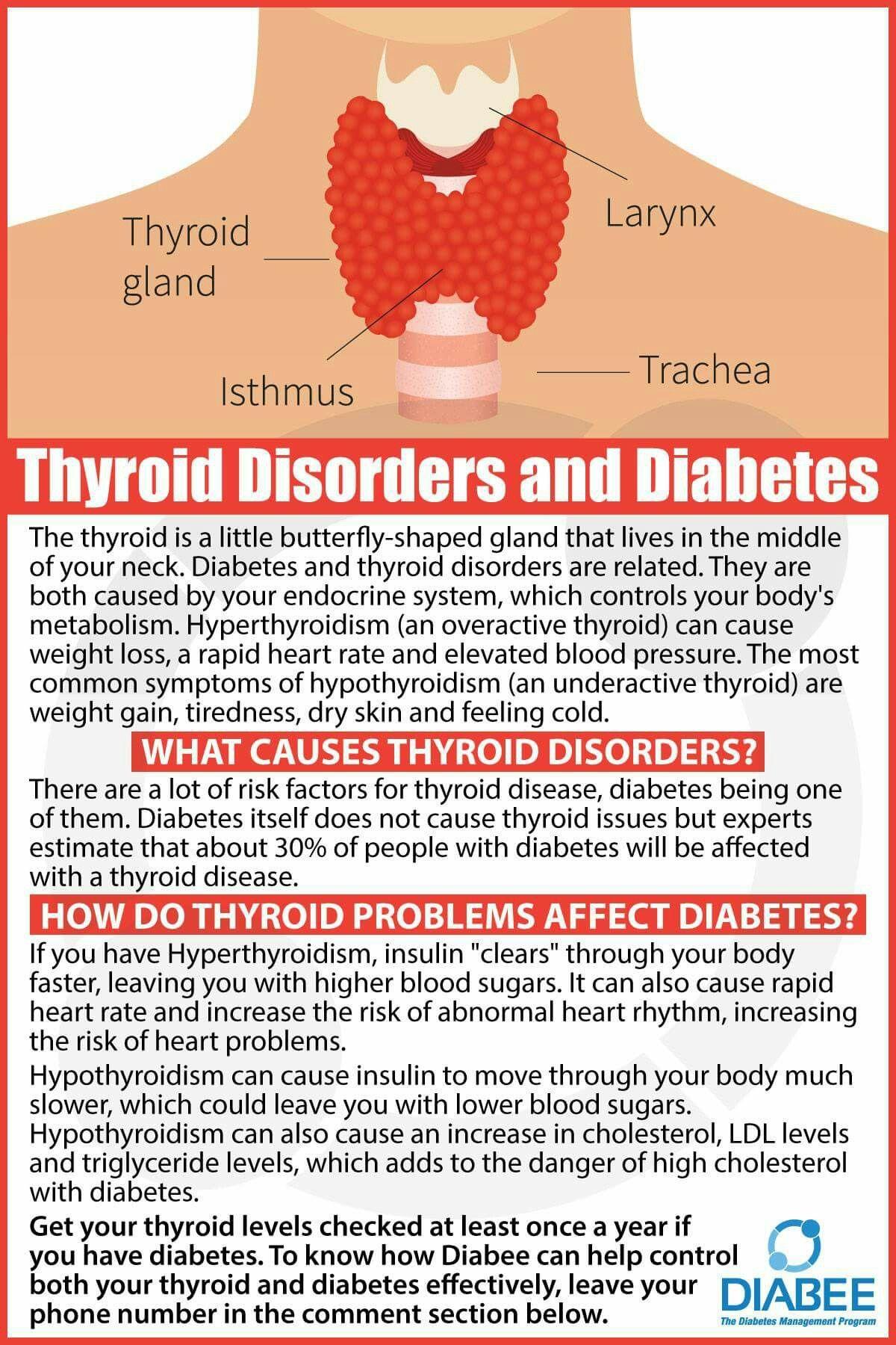 Pin by Sureshkumar Khanna on Diabeties and Diet Thyroid