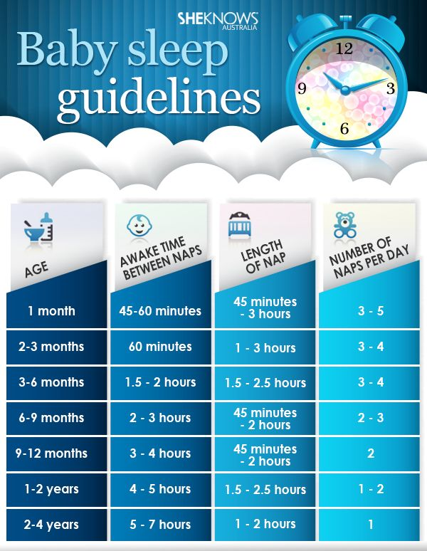 Baby Sleep Guidelines To Live By  Key Babies And Learning