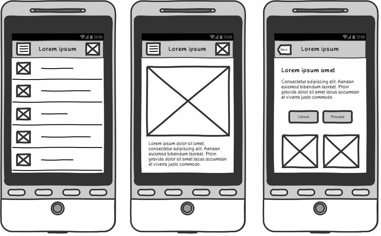 axure wireframe template - Google Search | UI Ideas | Pinterest ...