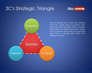 3c S Strategic Triangle Powerpoint Template Learning Stuff