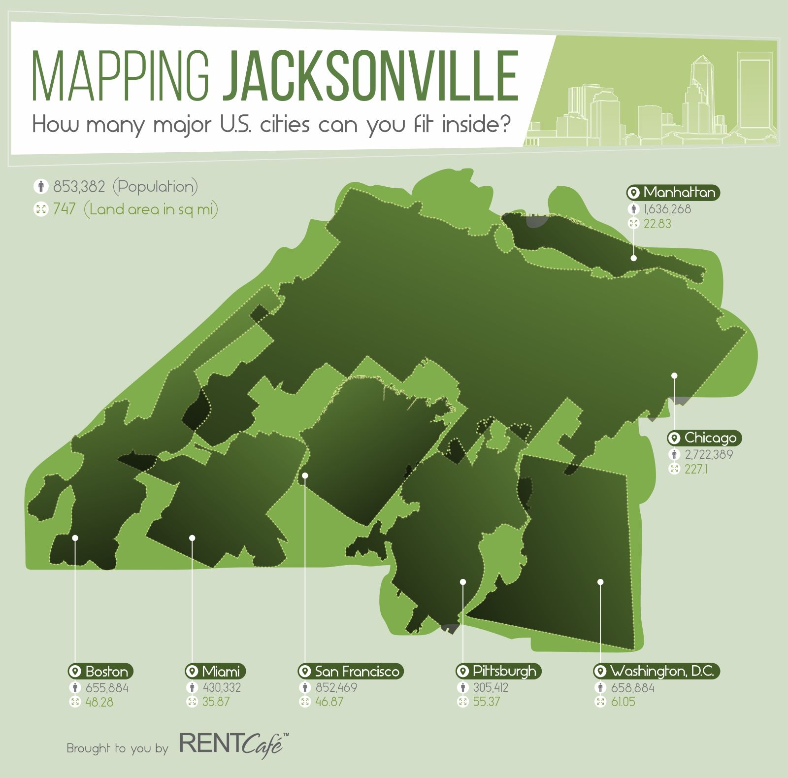 Mapping Jacksonville City How Many Major US Cities Can You Fit - Jacksonville jacksonville on a us map