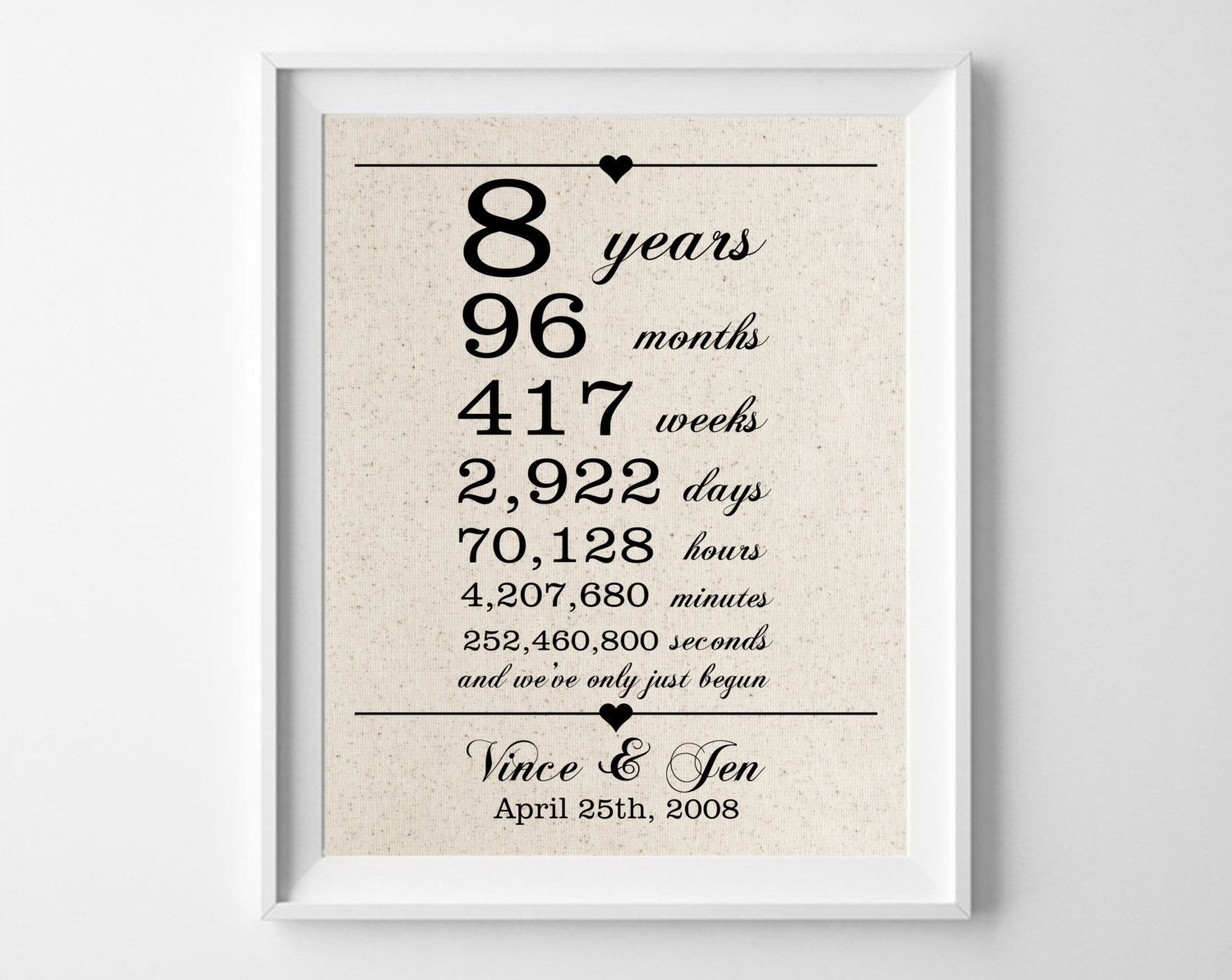 Pin by I Bynum on clever 4th wedding anniversary gift