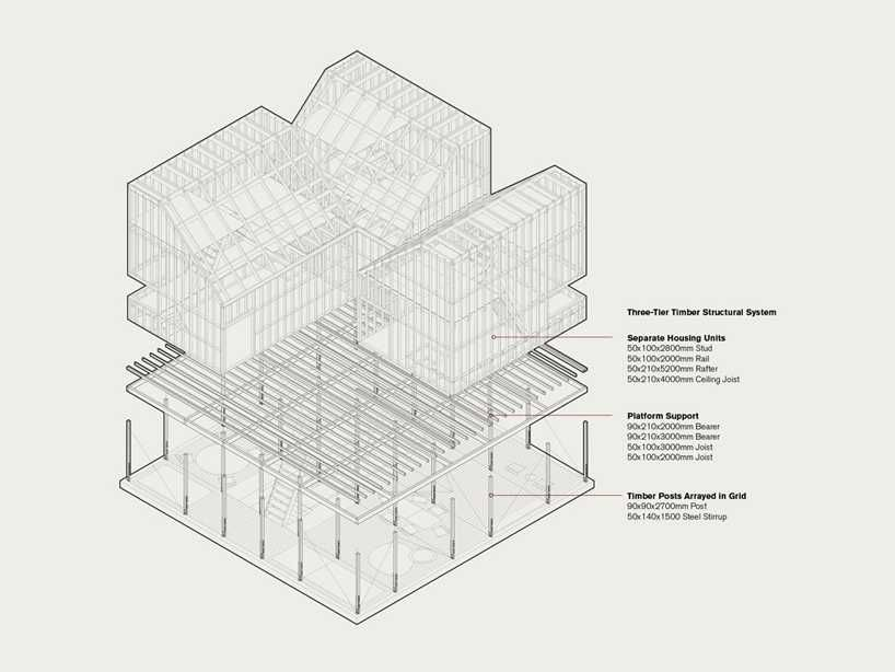 m parsons mafalala communal pad grid-based building slums mozambique